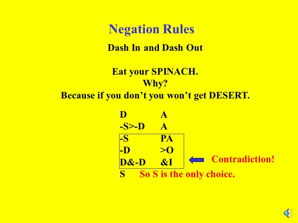 Negation Rules Dash In and Dash Out Eat your SPINACH.