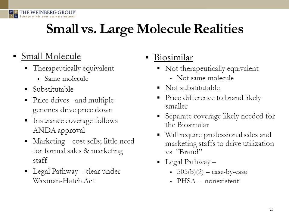 Small vs.