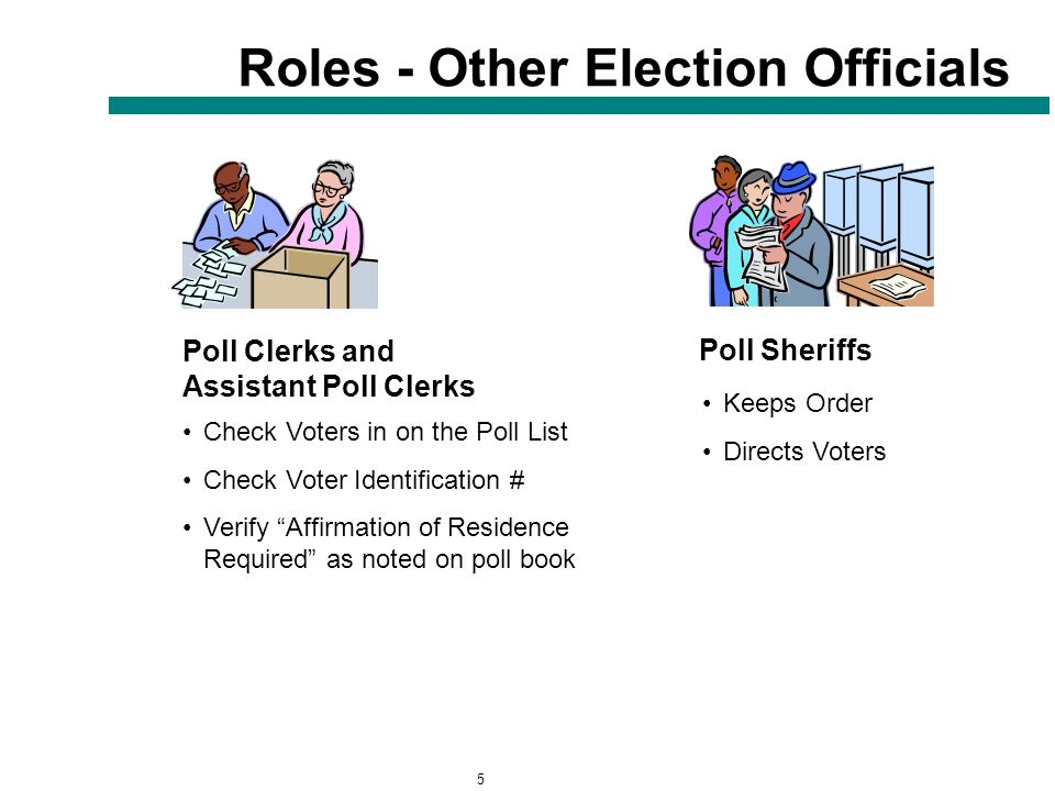 5 Roles - Other Election Officials Poll Sheriffs Poll Clerks and Assistant Poll Clerks Check Voters in on the Poll List Check Voter Identification # Verify Affirmation of Residence Required as noted on poll book Keeps Order Directs Voters