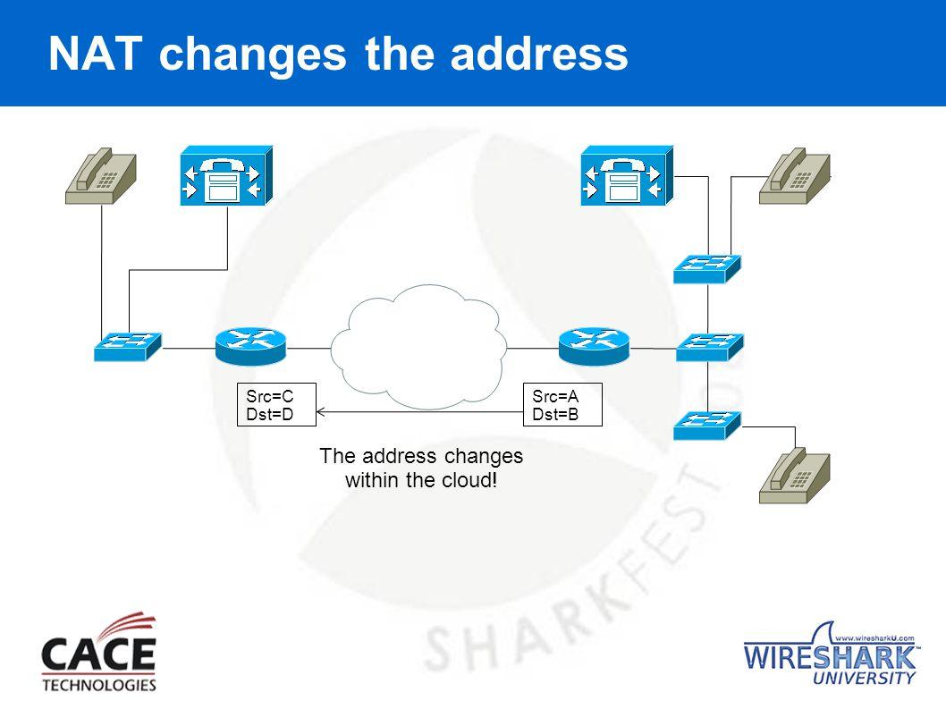 NAT changes the address Src=A Dst=B Src=C Dst=D The address changes within the cloud!
