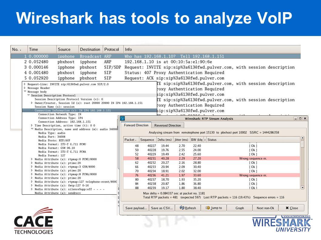 The Agenda 1.Capturing VoIP traffic 2. Using the basic Wireshark tools 3.