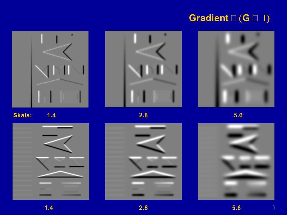 2 Gaußsche Glättung G  I (Skalenraum)  0 0.71.4Skala: 2.85.611.2