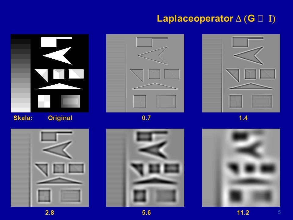 4 Gradientenbetrag (Norm)  G  Original0.71.4Skala: 2.85.611.2