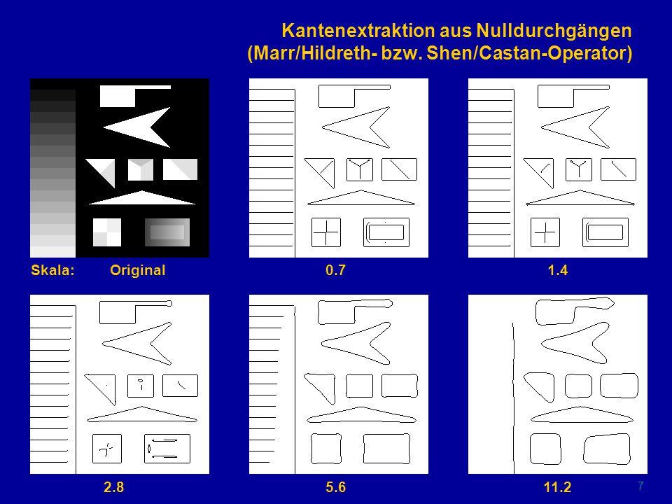 6 Kantenextraktion (Canny-Operator) Original0.71.4Skala: 2.85.611.2