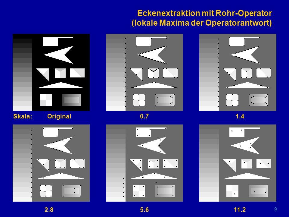 8 Eckendetektion mit Rohr-Operator (Determinante des Strukturtensors) Original0.71.4Skala: 2.85.611.2