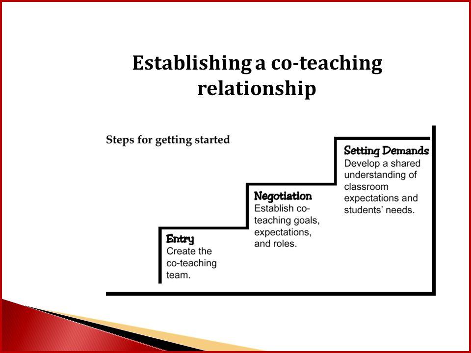 Establishing a co-teaching relationship
