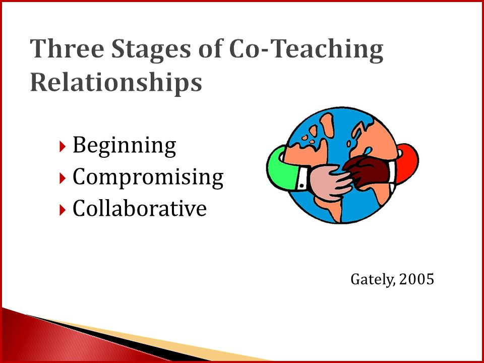 Three Stages of Co-Teaching Relationships  Beginning  Compromising  Collaborative Gately, 2005