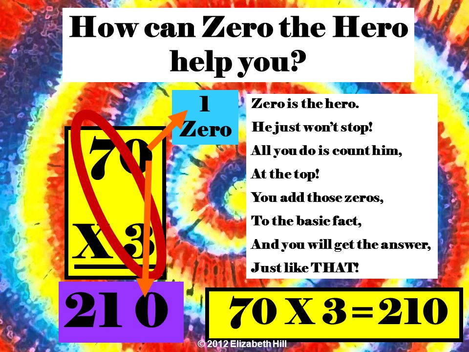 How can Zero the Hero help you. 50 X 6 Zero is the hero.