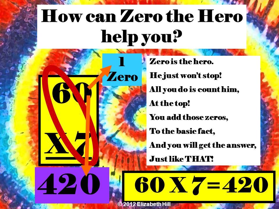How can Zero the Hero help you? 90 X 8 Zero is the hero. He just won't stop! All you do is count him, At the top! You add those zeros, To the basic fa