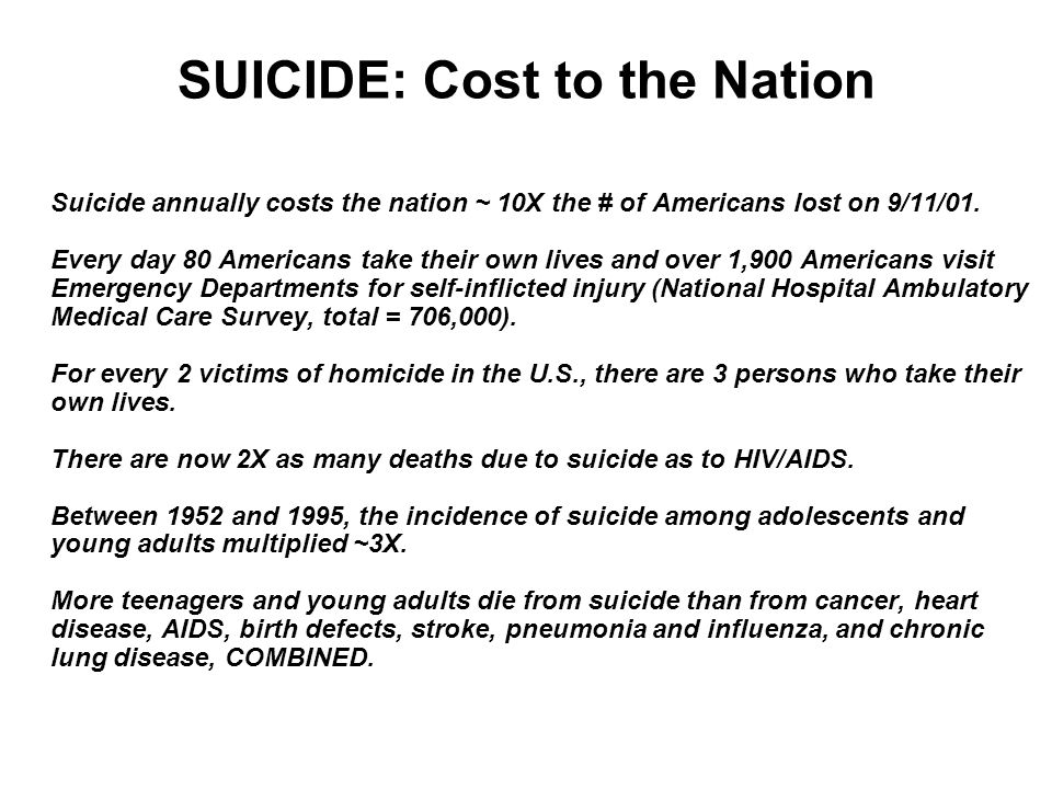 SUICIDE: Cost to the Nation Suicide annually costs the nation ~ 10X the # of Americans lost on 9/11/01.