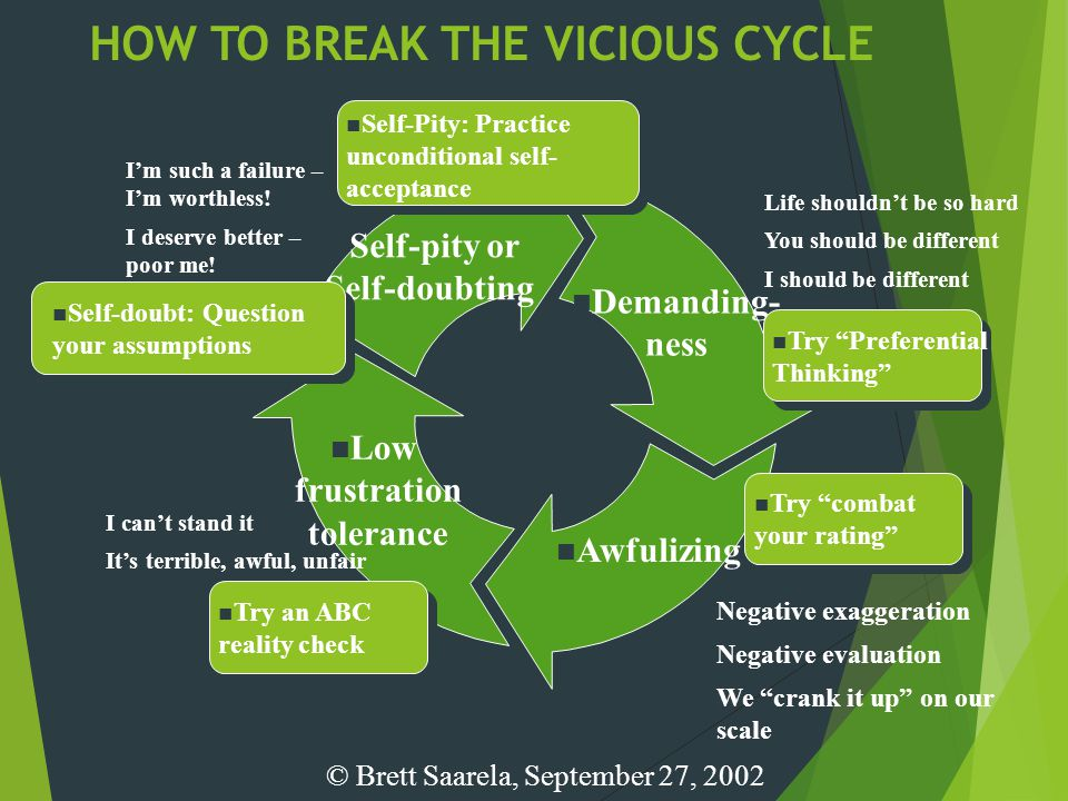 HOW TO BREAK THE VICIOUS CYCLE n Demanding- ness n Awfulizing n Low frustration tolerance n Self-pity or Self-doubting – Life shouldn't be so hard – Y