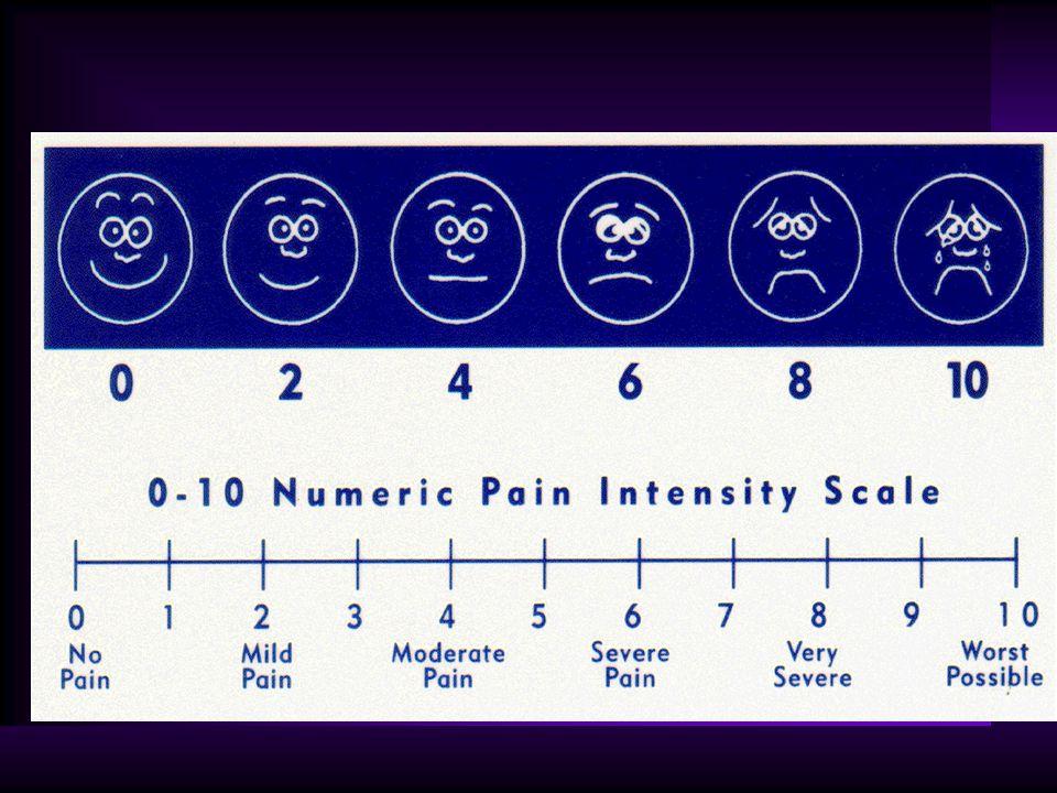 The Faces Pain Scale Revised (FPS-R) The Bieri Faces Pain Scale