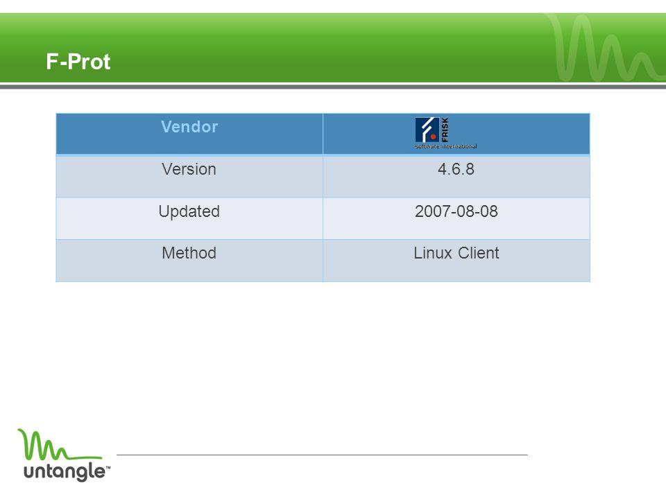 F-Prot Vendor Version4.6.8 Updated2007-08-08 MethodLinux Client