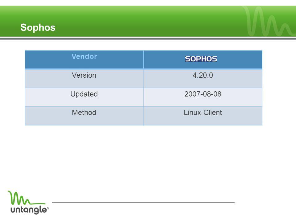 Sophos Vendor Version4.20.0 Updated2007-08-08 MethodLinux Client