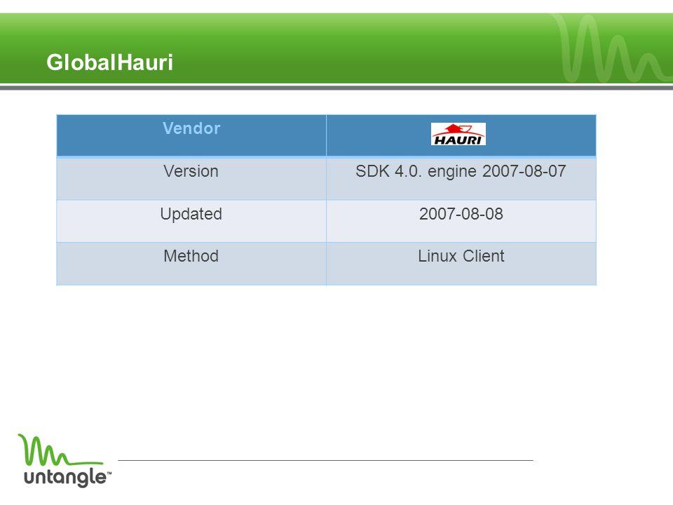 GlobalHauri Vendor VersionSDK 4.0. engine 2007-08-07 Updated2007-08-08 MethodLinux Client