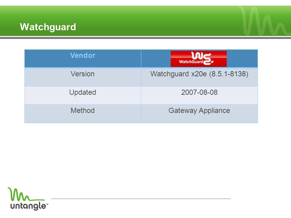 Watchguard Vendor VersionWatchguard x20e (8.5.1-8138) Updated2007-08-08 MethodGateway Appliance
