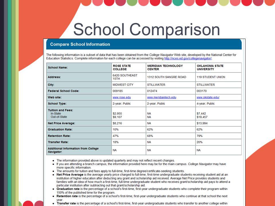 School Comparison