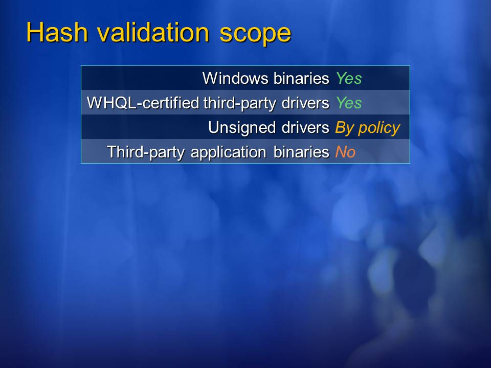 Hash validation scope Windows binaries Yes WHQL-certified third-party drivers Yes Unsigned drivers By policy Third-party application binaries No