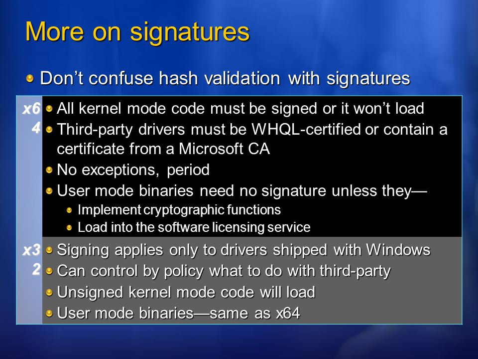 More on signatures Don't confuse hash validation with signatures x6 4 All kernel mode code must be signed or it won't load Third-party drivers must be