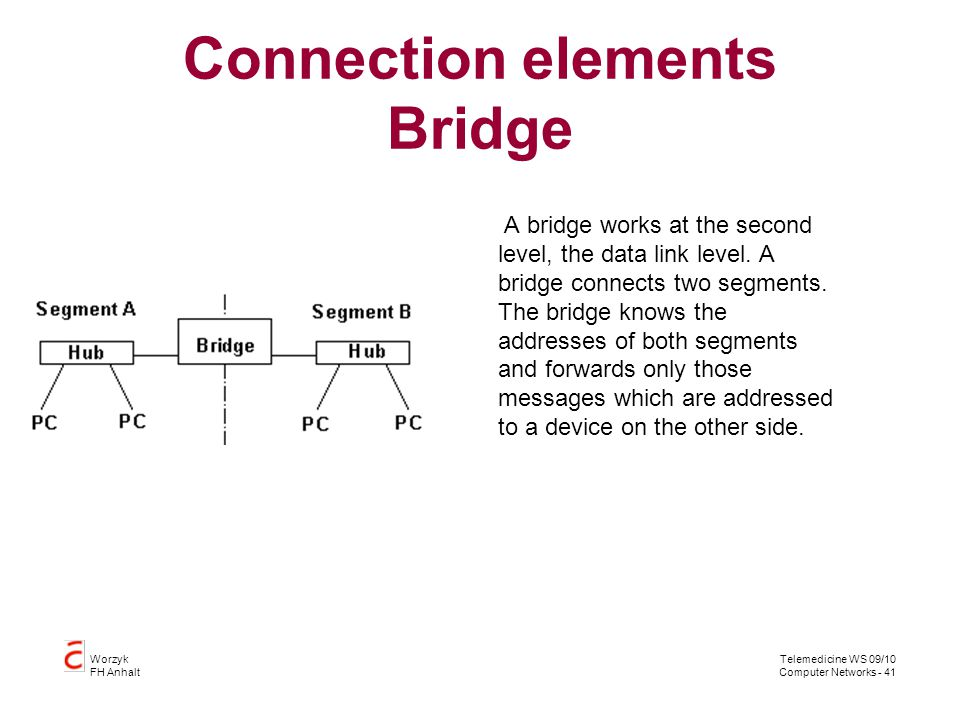Telemedicine WS 09/10 Computer Networks - 41 Worzyk FH Anhalt Connection elements Bridge A bridge works at the second level, the data link level. A br