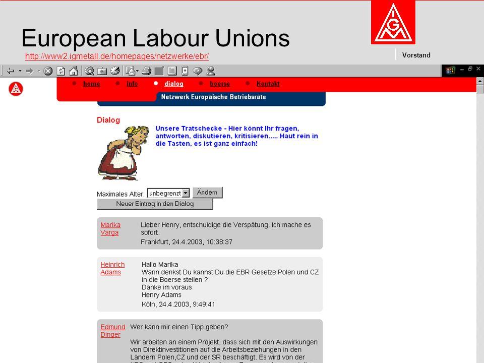 Kommunikation und Kooperation im Internetdieter.wesp@igmetall.deMai 2003dieter.wesp@igmetall.de 12 Vorstand 12 European Labour Unions http://www2.igmetall.de/homepages/netzwerke/ebr/
