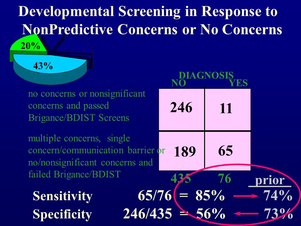 What of those who fail screening but aren't eligible for special education.