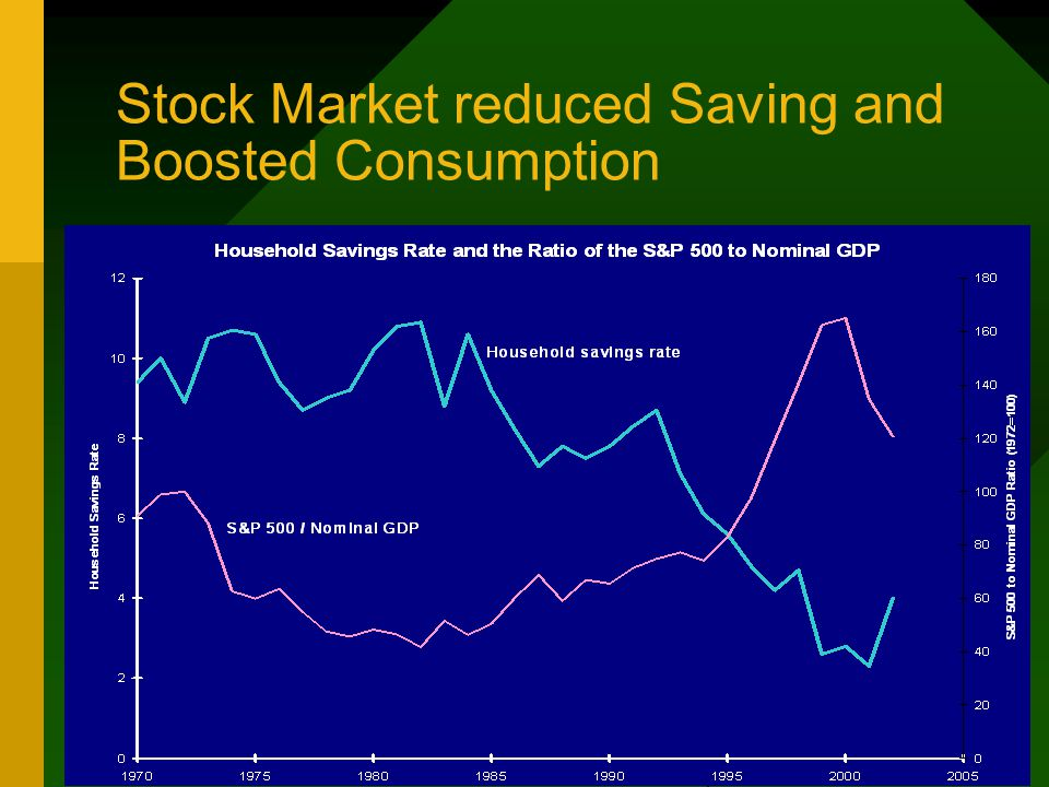 Stock Market reduced Saving and Boosted Consumption