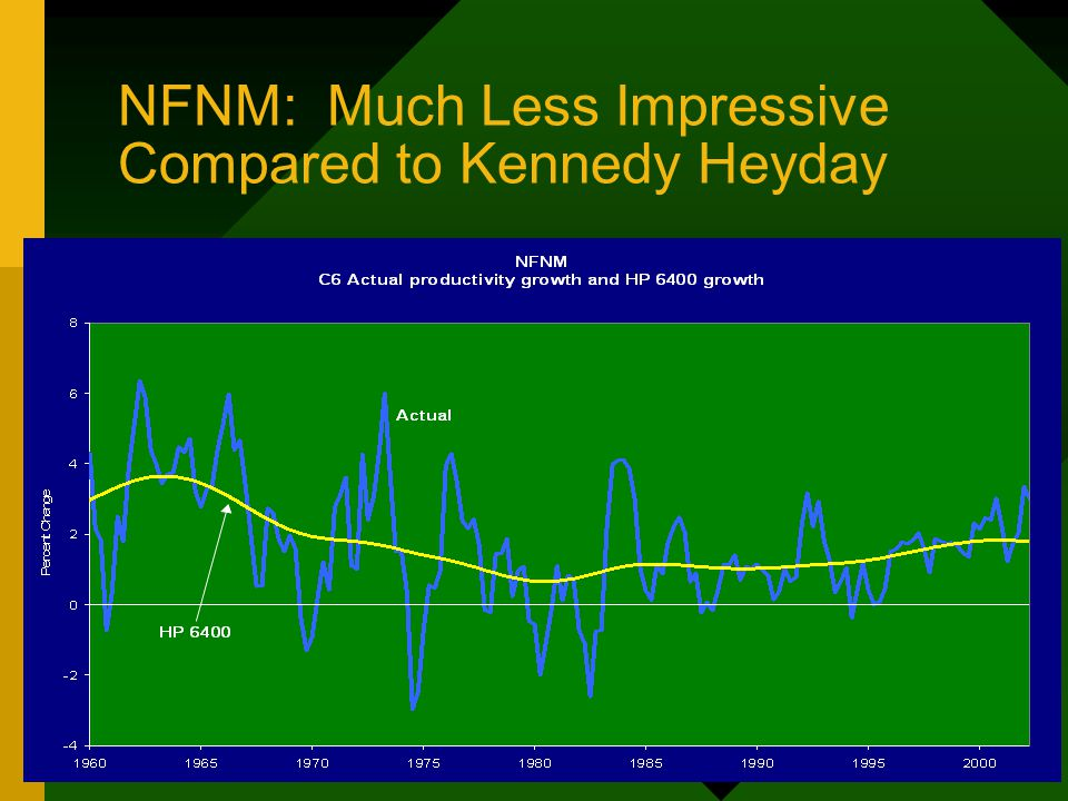 NFNM: Much Less Impressive Compared to Kennedy Heyday