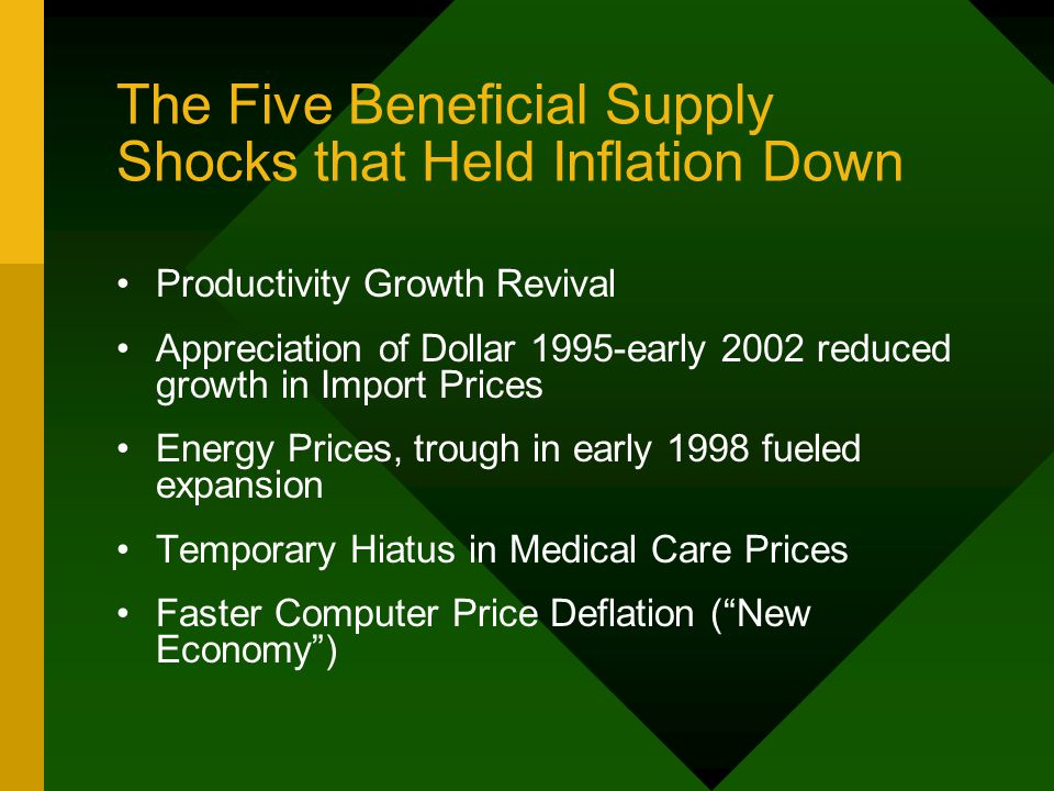 The Five Beneficial Supply Shocks that Held Inflation Down Productivity Growth Revival Appreciation of Dollar 1995-early 2002 reduced growth in Import Prices Energy Prices, trough in early 1998 fueled expansion Temporary Hiatus in Medical Care Prices Faster Computer Price Deflation ( New Economy )