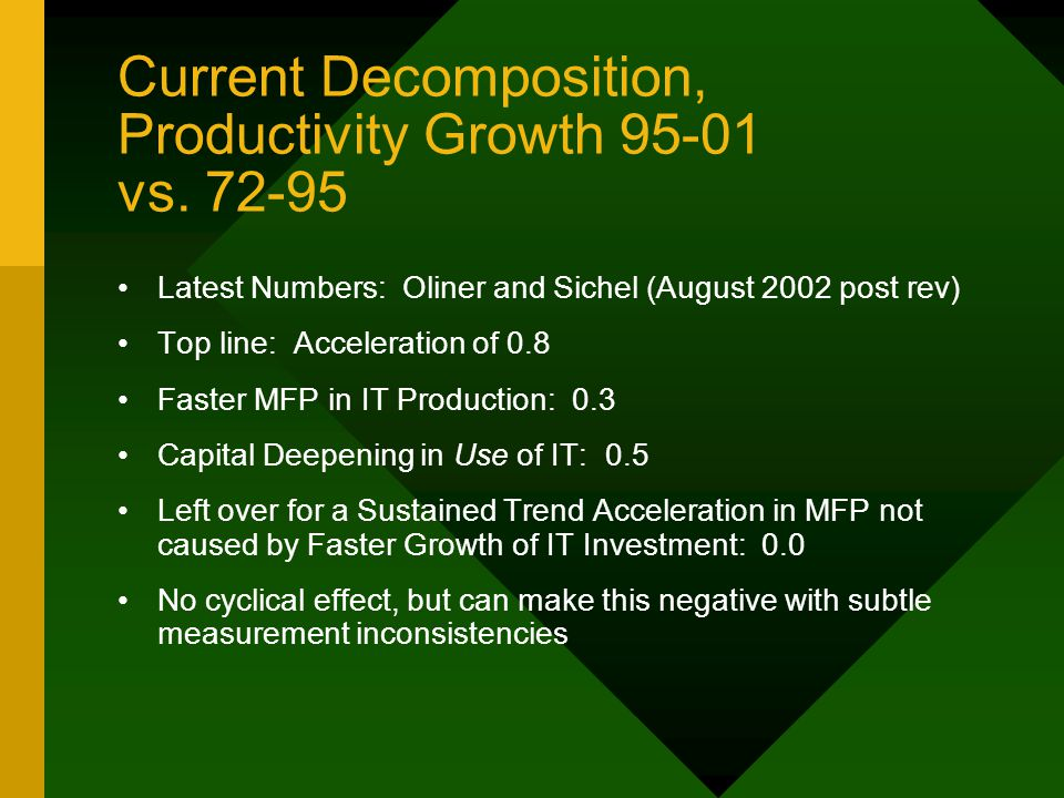 Current Decomposition, Productivity Growth 95-01 vs.