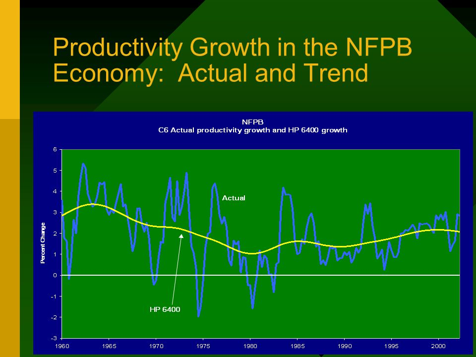 Productivity Growth in the NFPB Economy: Actual and Trend