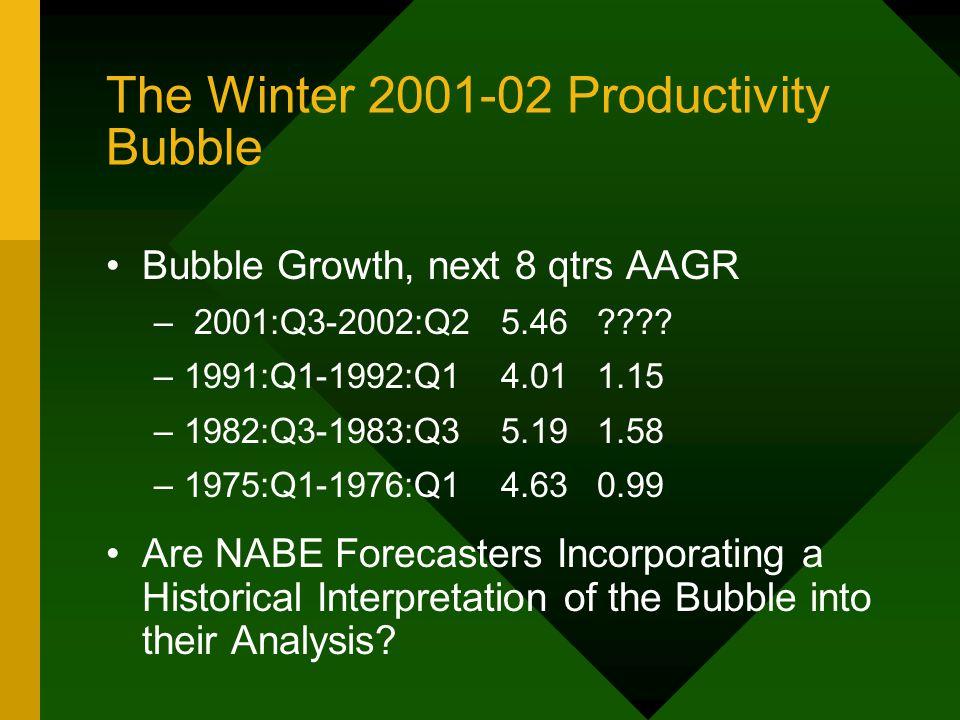 The Winter 2001-02 Productivity Bubble Bubble Growth, next 8 qtrs AAGR – 2001:Q3-2002:Q2 5.46 ???? –1991:Q1-1992:Q1 4.01 1.15 –1982:Q3-1983:Q3 5.19 1.