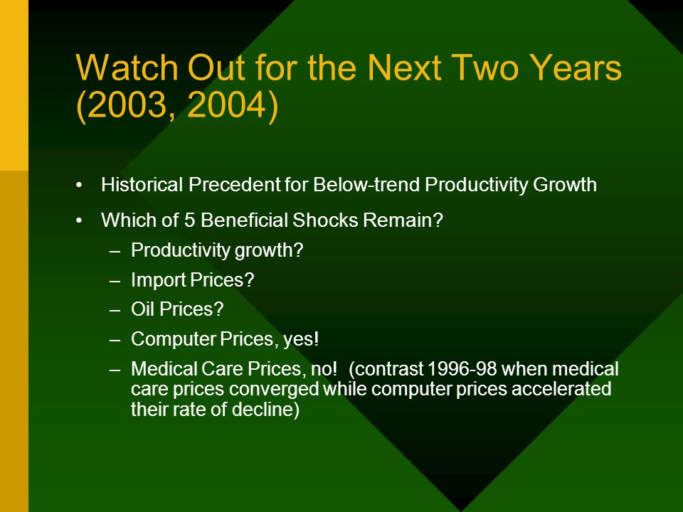 Watch Out for the Next Two Years (2003, 2004) Historical Precedent for Below-trend Productivity Growth Which of 5 Beneficial Shocks Remain.