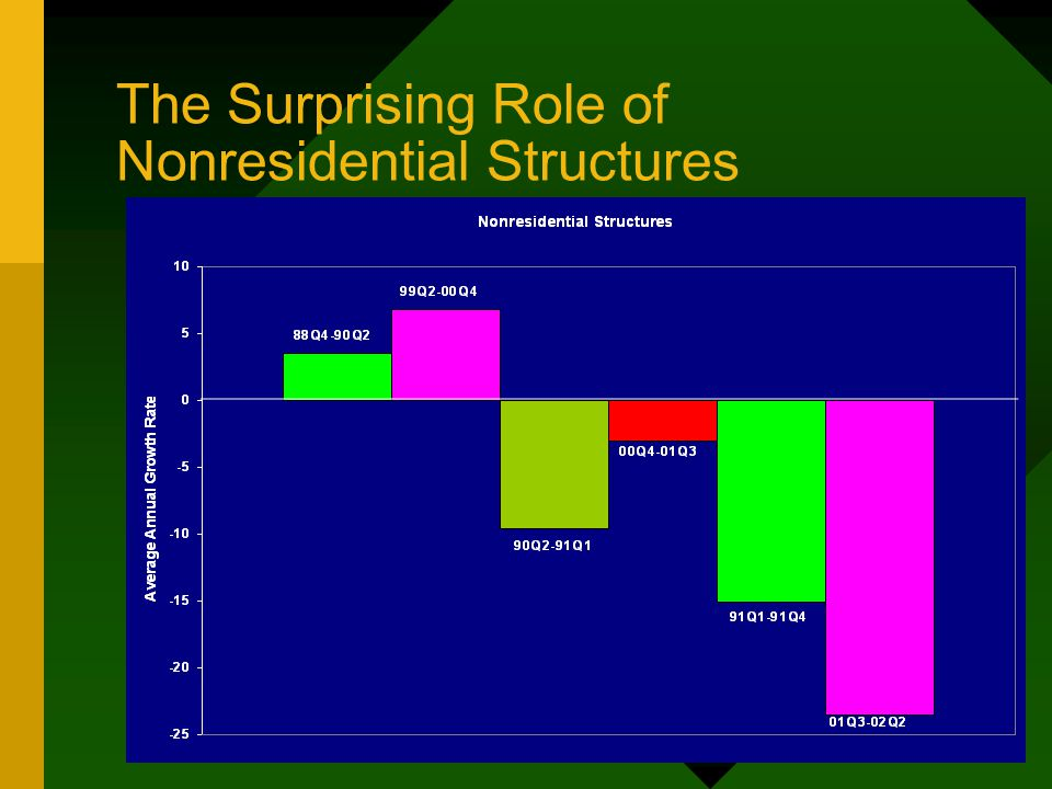 The Surprising Role of Nonresidential Structures