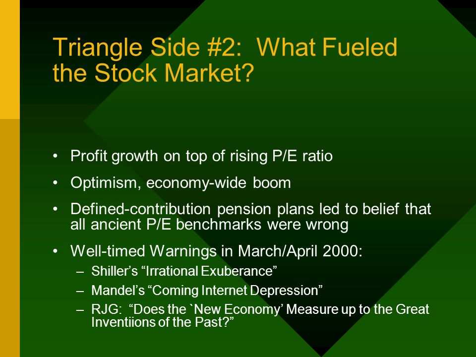 Triangle Side #2: What Fueled the Stock Market.