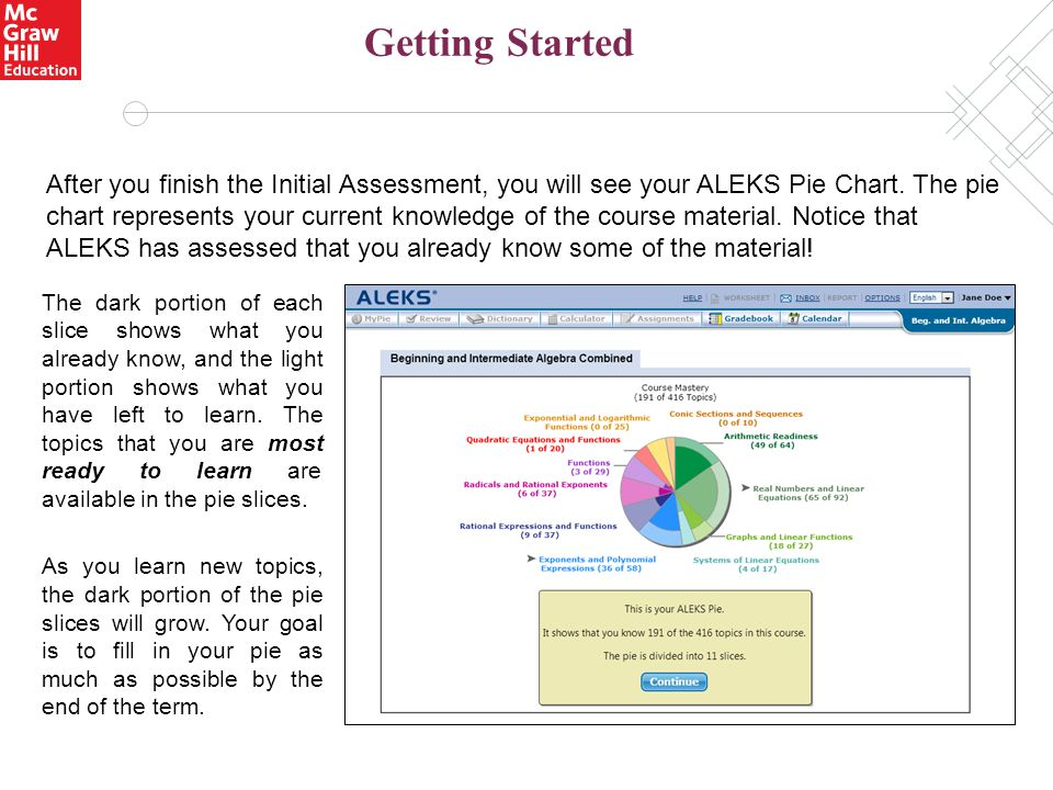 After you finish the Initial Assessment, you will see your ALEKS Pie Chart.