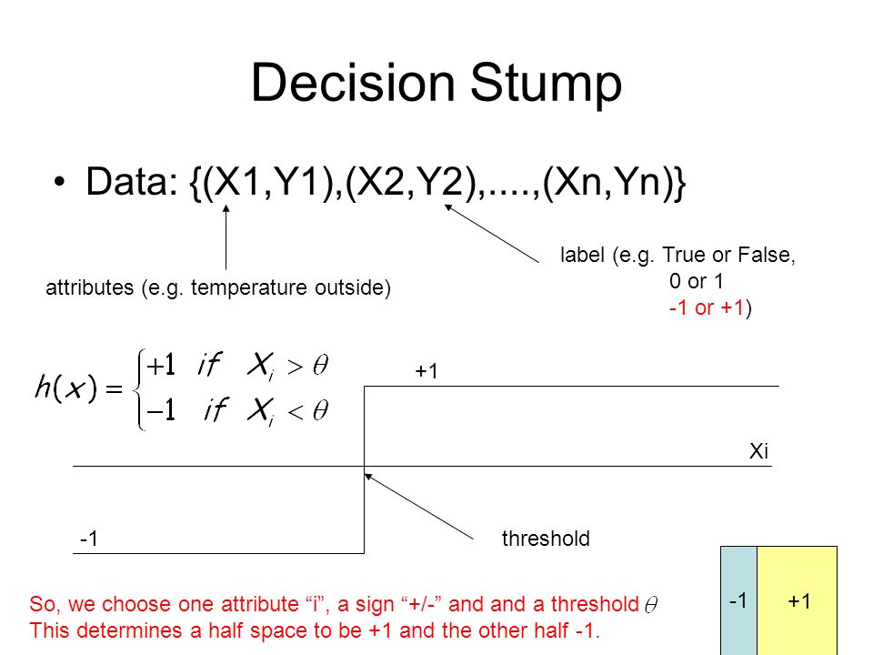 Decision Stump Data: {(X1,Y1),(X2,Y2),....,(Xn,Yn)} attributes (e.g.