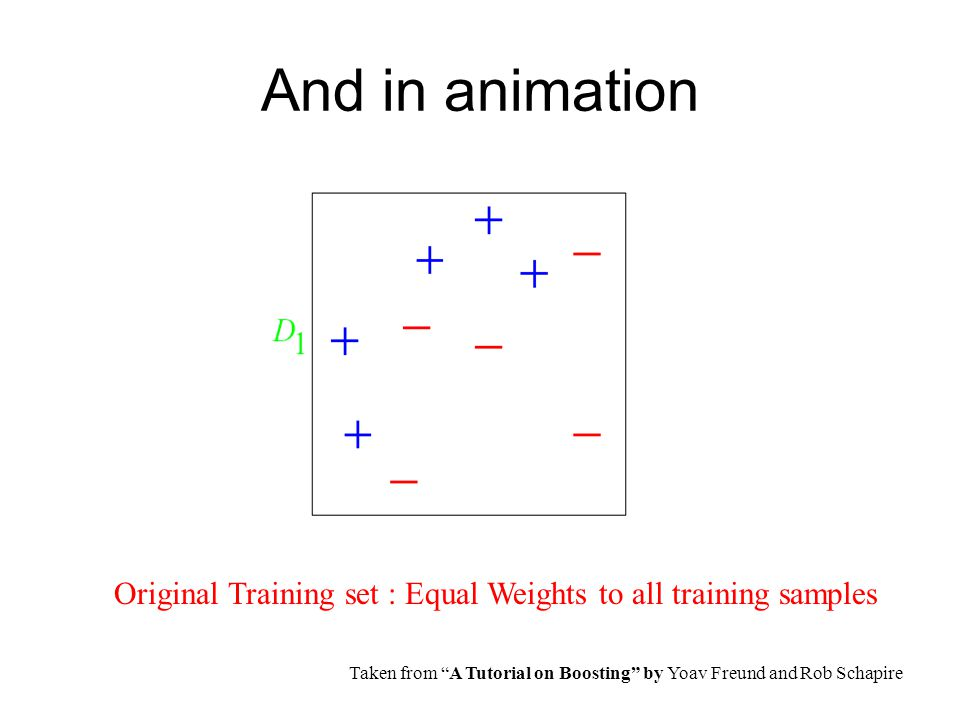 And in animation Original Training set : Equal Weights to all training samples Taken from A Tutorial on Boosting by Yoav Freund and Rob Schapire