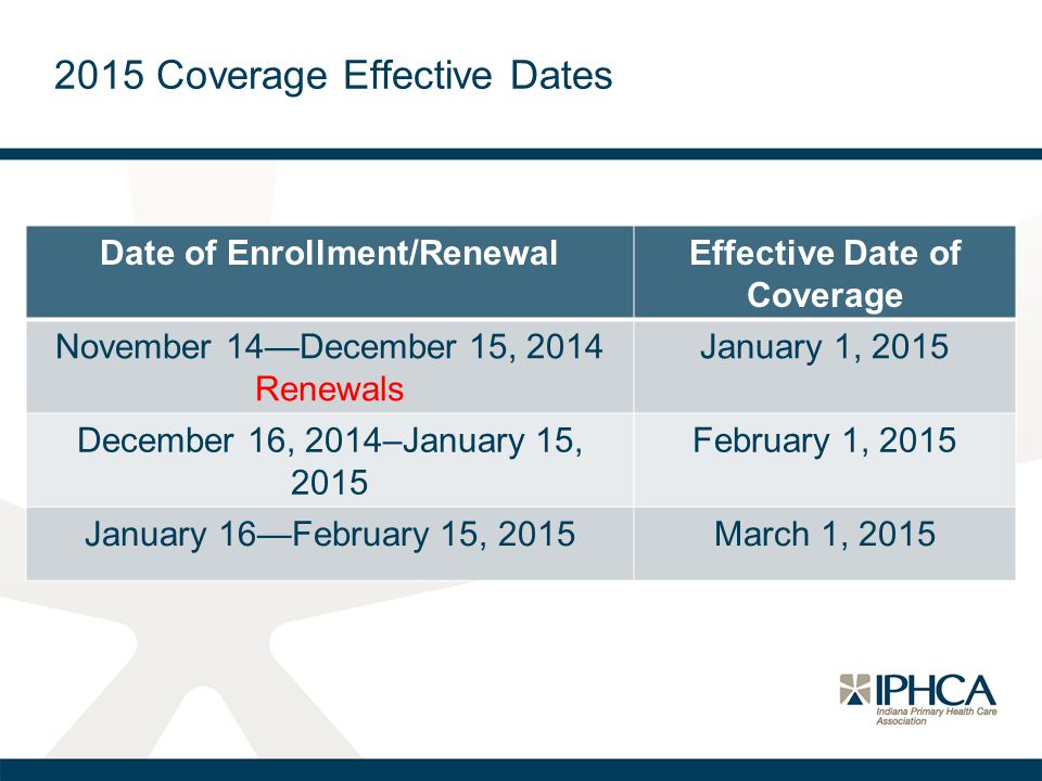 2015 Coverage Effective Dates Date of Enrollment/RenewalEffective Date of Coverage November 14—December 15, 2014 Renewals January 1, 2015 December 16, 2014–January 15, 2015 February 1, 2015 January 16—February 15, 2015March 1, 2015