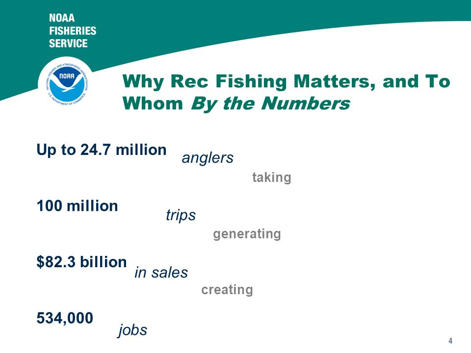 4 Why Rec Fishing Matters, and To Whom By the Numbers 100 million Up to 24.7 million $82.3 billion 534,000 anglers trips in sales jobs taking generating creating