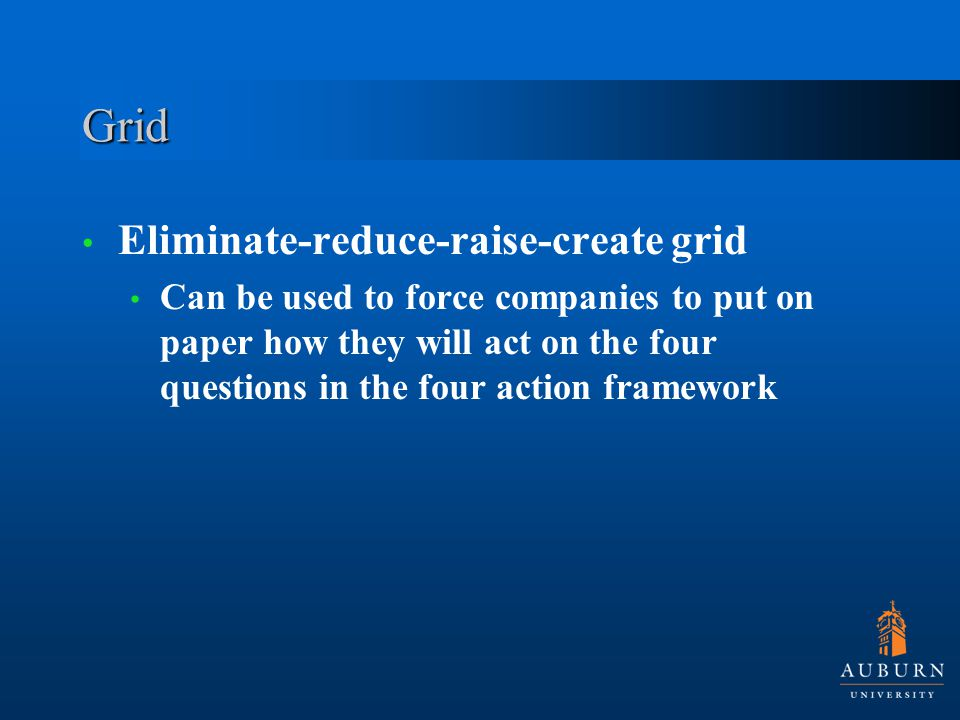 Grid Eliminate-reduce-raise-create grid Can be used to force companies to put on paper how they will act on the four questions in the four action framework