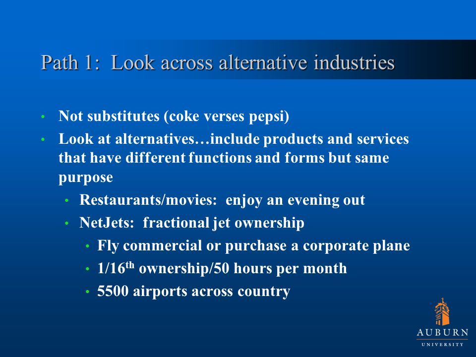 Path 1: Look across alternative industries Not substitutes (coke verses pepsi) Look at alternatives…include products and services that have different functions and forms but same purpose Restaurants/movies: enjoy an evening out NetJets: fractional jet ownership Fly commercial or purchase a corporate plane 1/16 th ownership/50 hours per month 5500 airports across country