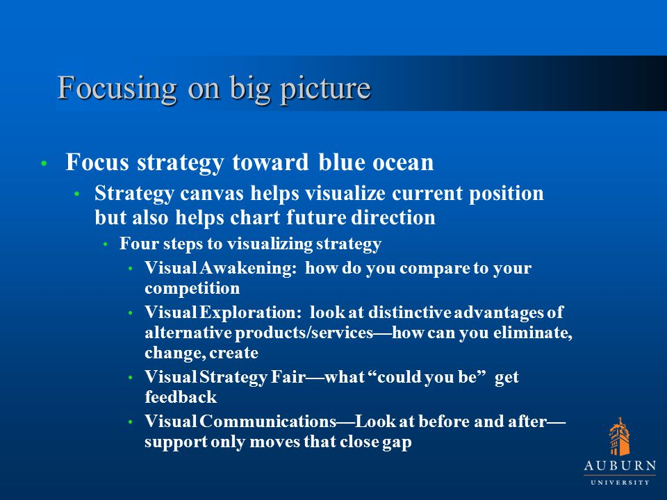 Focusing on big picture Focus strategy toward blue ocean Strategy canvas helps visualize current position but also helps chart future direction Four steps to visualizing strategy Visual Awakening: how do you compare to your competition Visual Exploration: look at distinctive advantages of alternative products/services—how can you eliminate, change, create Visual Strategy Fair—what could you be get feedback Visual Communications—Look at before and after— support only moves that close gap