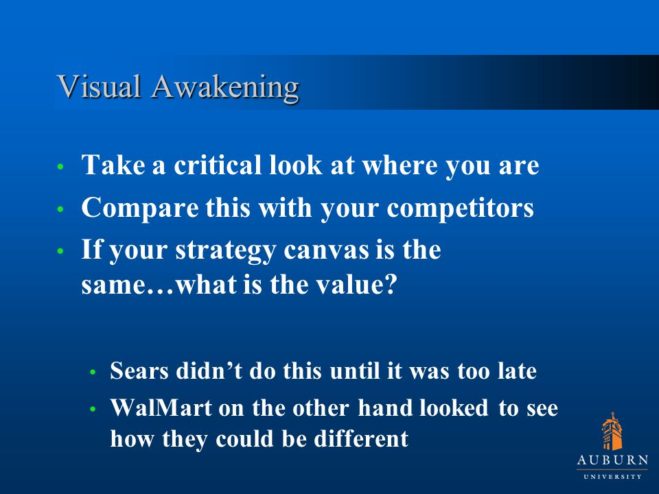 Visual Awakening Take a critical look at where you are Compare this with your competitors If your strategy canvas is the same…what is the value.