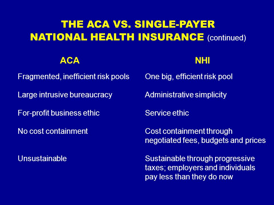 THE ACA VS.