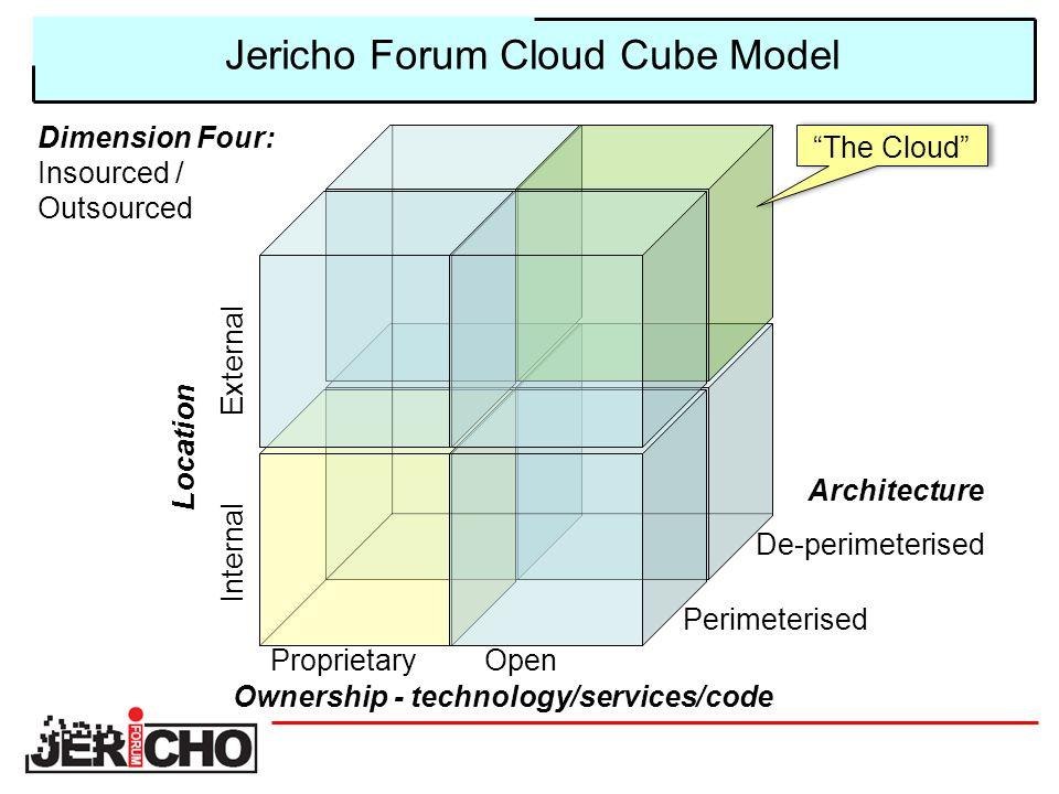 Jericho Forum Cloud Cube Model ProprietaryOpen External Internal Perimeterised De-perimeterised Location Architecture The Cloud Ownership - technology/services/code Dimension Four: Insourced / Outsourced