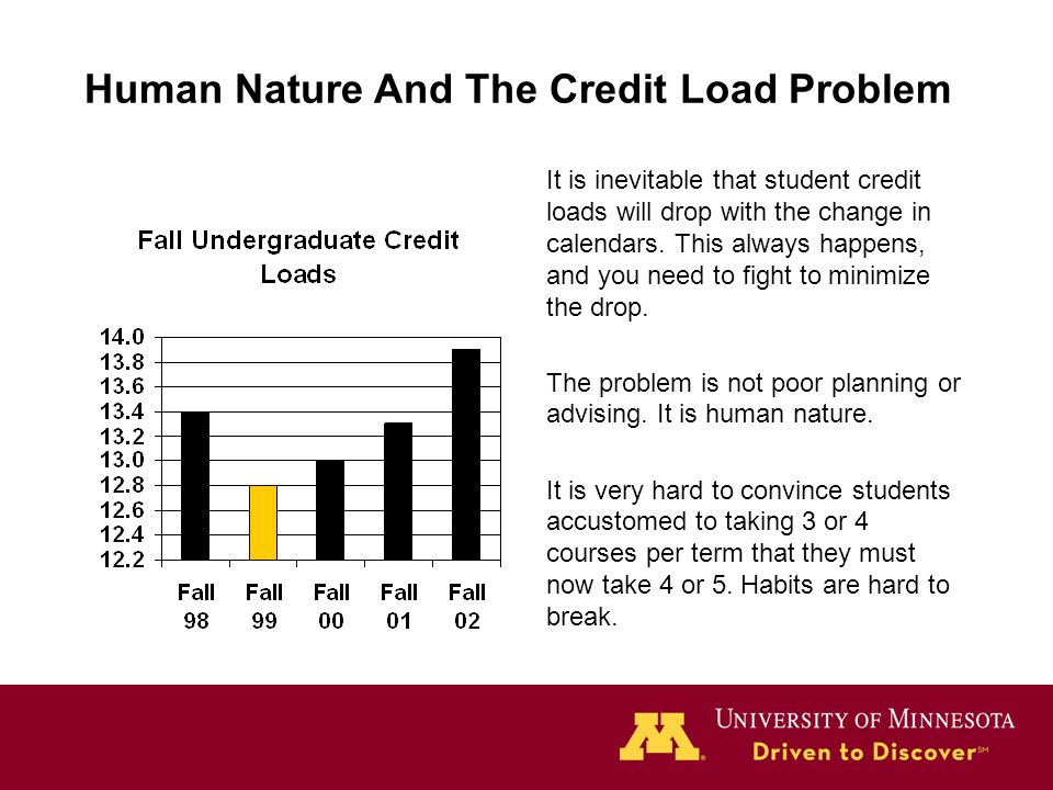 Human Nature And The Credit Load Problem