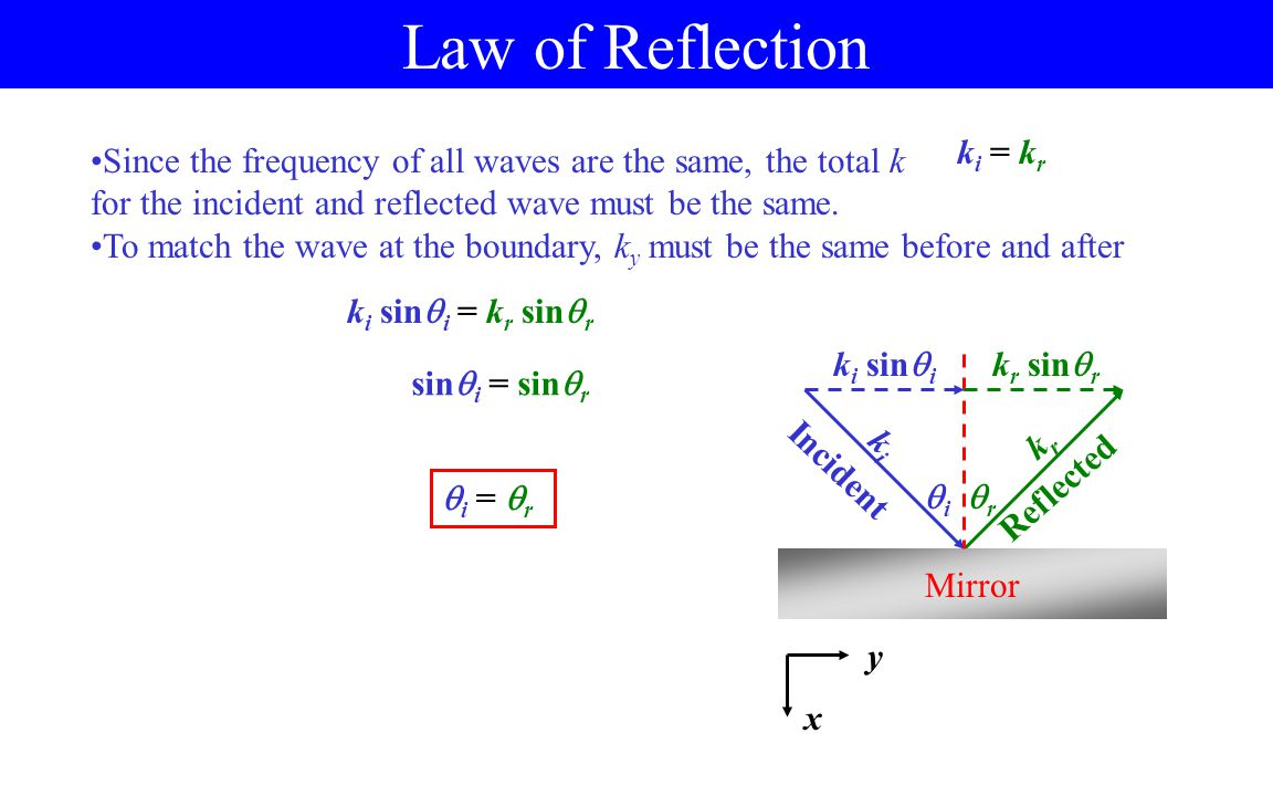 Geometric Optics and the Ray Approximation The wave calculations we have done assume the mirror is infinitely large If the wavelength is sufficiently tiny compared to objects, this might be a good approximation For the next week, we will always make this approximation It's called geometric optics Physical optics will come later In geometric optics, light waves are represented by rays You can think of light as if it is made of little particles In fact, waves and particles act very similarly First hint of quantum mechanics.