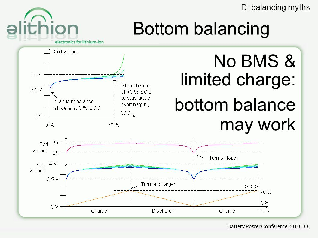 Bottom balancing No BMS & limited charge: bottom balance may work Battery Power Conference 2010, 33, D: balancing myths
