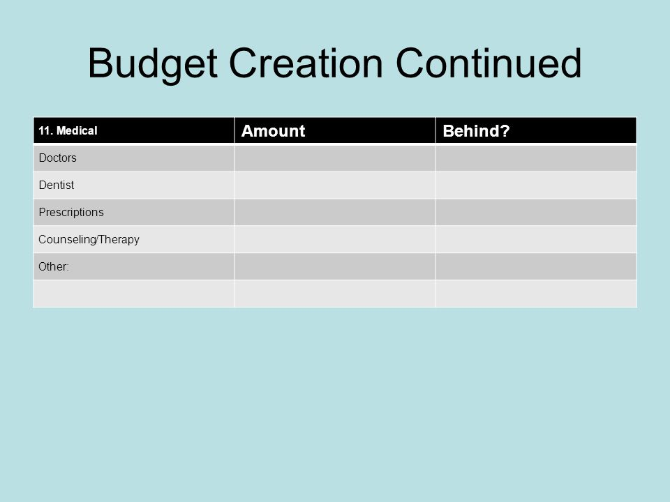 Budget Creation Continued 11.Medical AmountBehind.